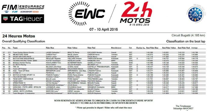 Résultat qualifications 24H moto 2016