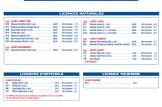 Tarif licence 2017